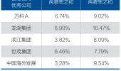 453家房企破产 房地产赚大钱、赚快钱的时代过去了