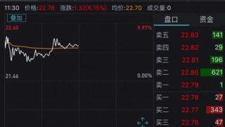 谁在抬高视觉中国:50亿市值缩水涨回来近半