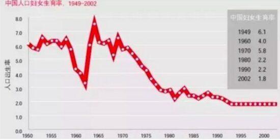 80后的养老危机:或许是史上最悲剧的一代