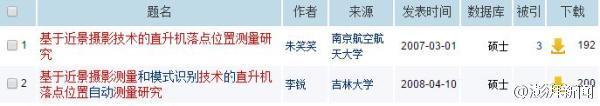 lunwenchaoxi