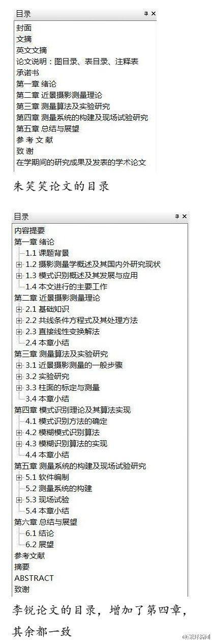 lunwenchaoxi3