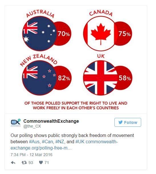 别激动!加、英、澳和新四国结盟的真相是这样的…