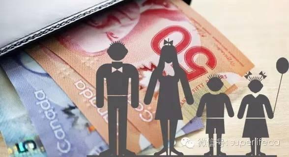 吓一跳!在加拿大想过的舒服工资至少得到这个数!