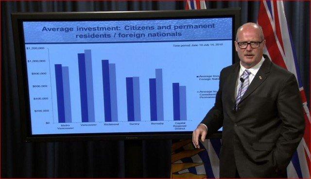 BC省新税:加拿大身份开始值钱了