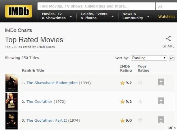 o-imdb-top-250-570