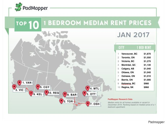 o-RENTAL-RATES-CANADA-JANUARY-2017-570
