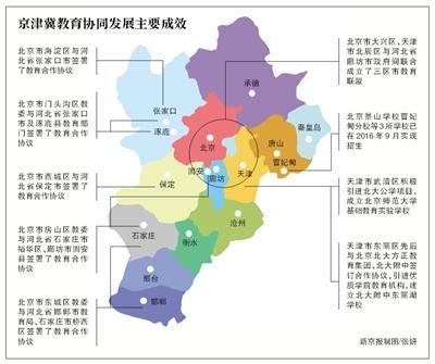 京津冀将建百余对合作校 探索完善高校搬迁方案