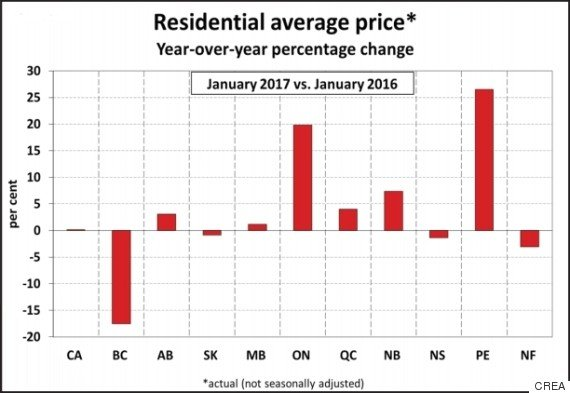 o-HOUSE-PRICES-CANADA-570