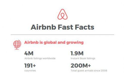 Airbnb国际业务开发负责人走了 公司用数据作回应